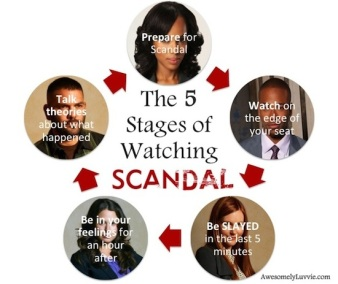 Stages-of-Watching-Scandal