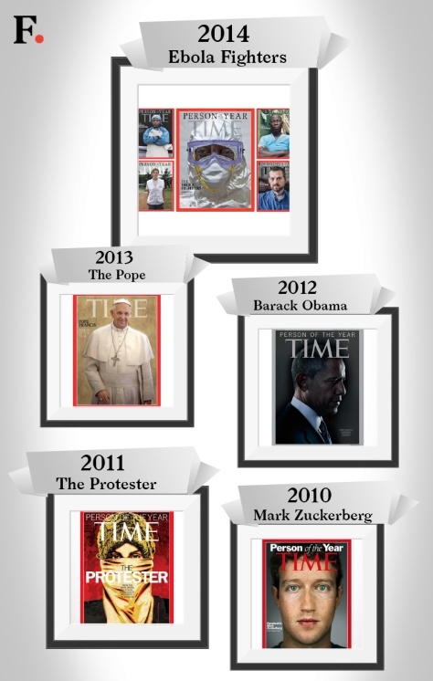 Who-were-Person-of-The-Year-Time-Magazine-for-the-last-5-years
